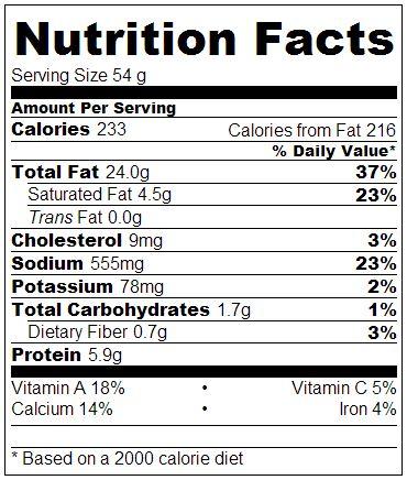 nutrition facts basil pesto   hurrythefoodup.com