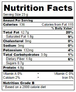 2 Ingredient Peanut Butter. Ready in 3 minutes   #peanuts #vegan   hurrythefoodup.com