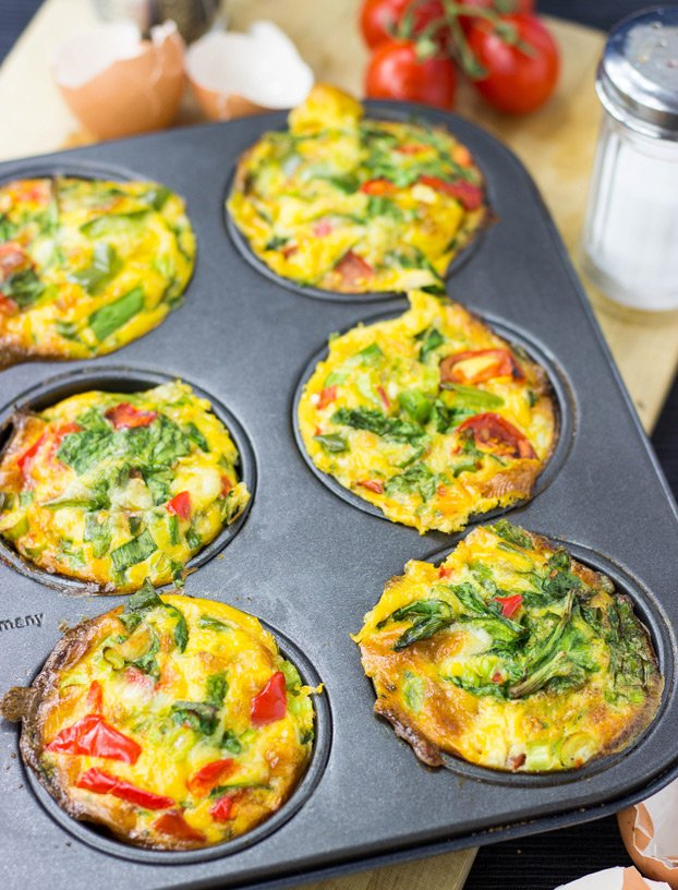 Egg muffin omelet recipe