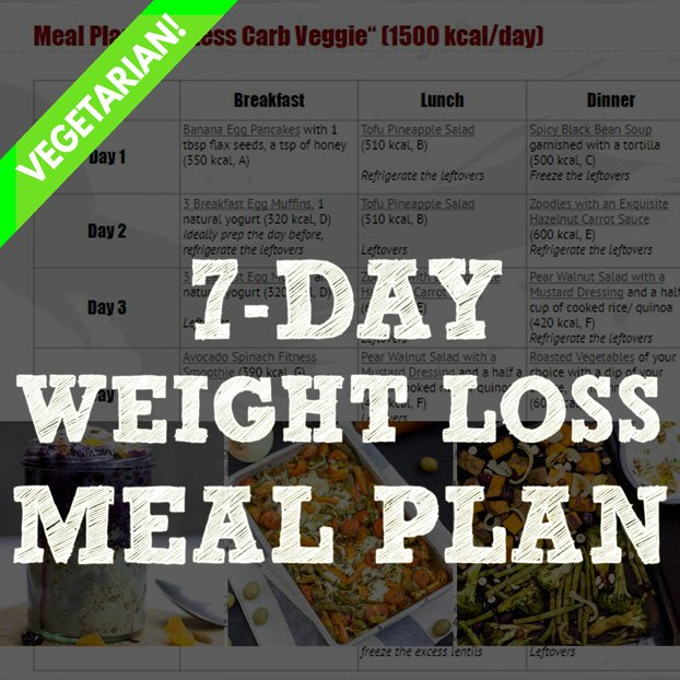 meal+planning+for+weight+loss+vegetarian