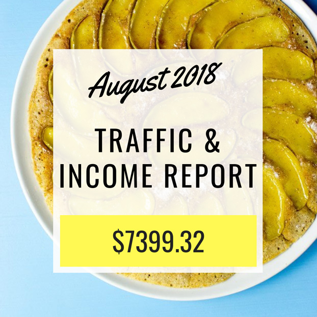 Income and Traffic Report Website Description | hurrythefoodup.com