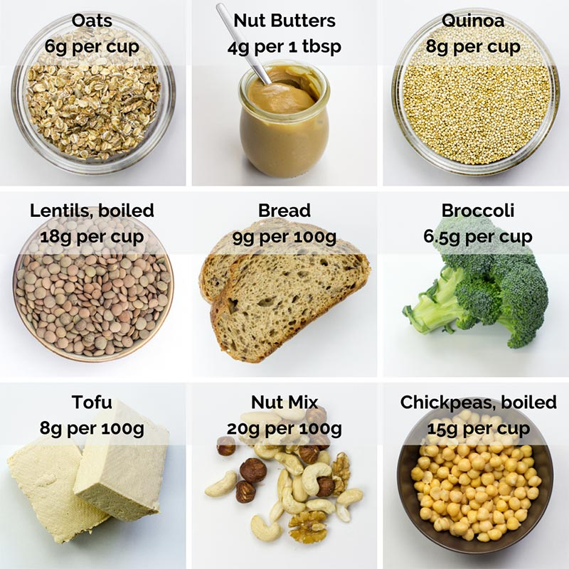 Vegan sources of protein including lentils, chickpeas and nuts